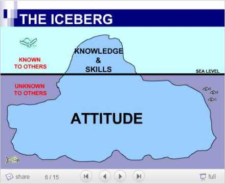 the-iceberg.jpg